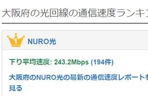 大阪府の速度データ