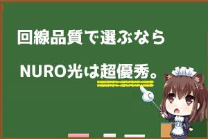 NURO光の回線品質