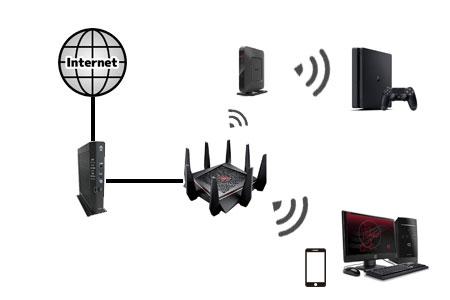 接続方式の確認