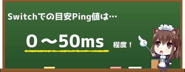 SwitchのPing値目安